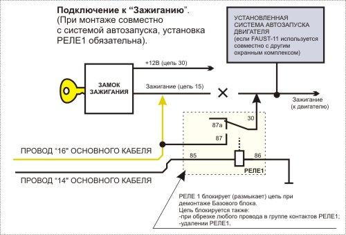 Фото №35 - точки подключения сигнализации с автозапуском ВАЗ 2110